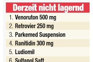 维也纳药荒多种救命药紧缺