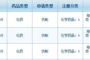 四川药企将拿下重磅首仿$14亿品种迎首家报产企业